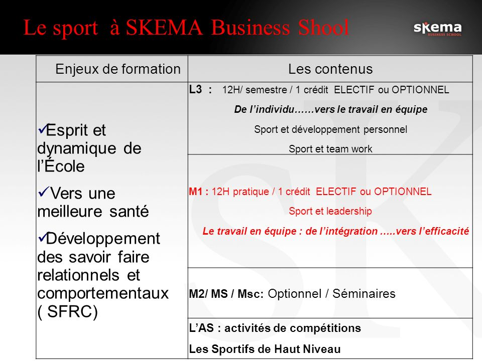 Le sport à SKEMA Business Shool