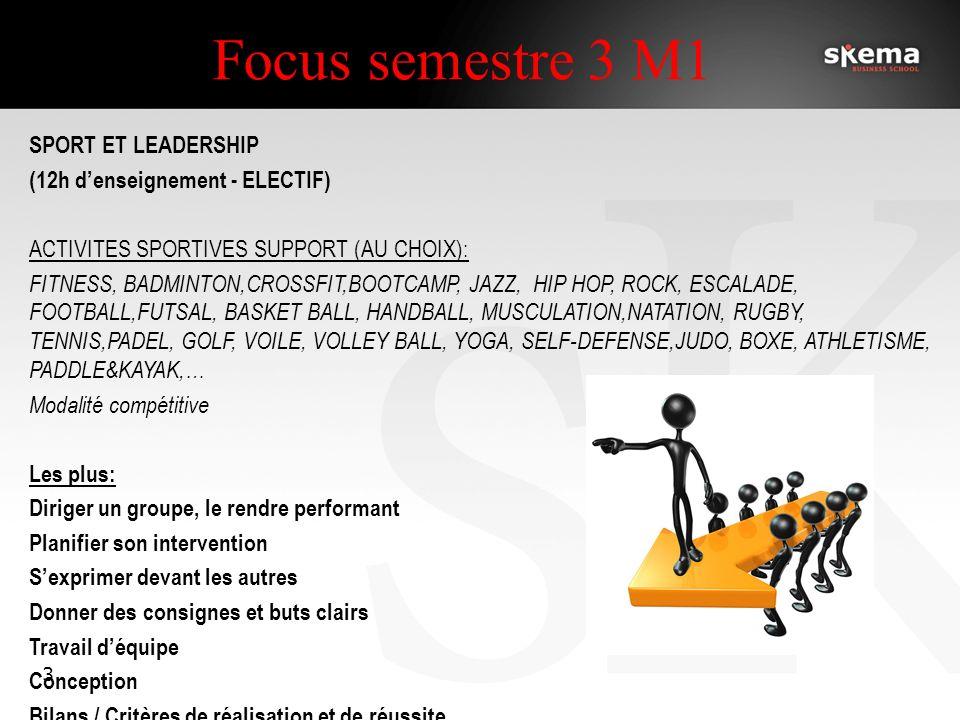 Focus semestre 3 M1 SPORT ET LEADERSHIP (12h d'enseignement - ELECTIF)
