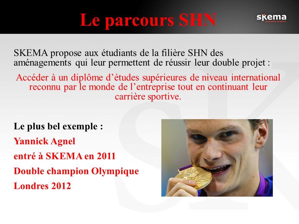 Le parcours SHN SKEMA propose aux étudiants de la filière SHN des aménagements qui leur permettent de réussir leur double projet :
