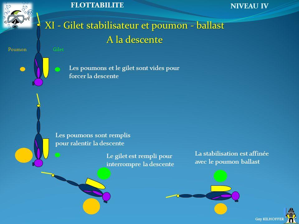 XI - Gilet stabilisateur et poumon - ballast