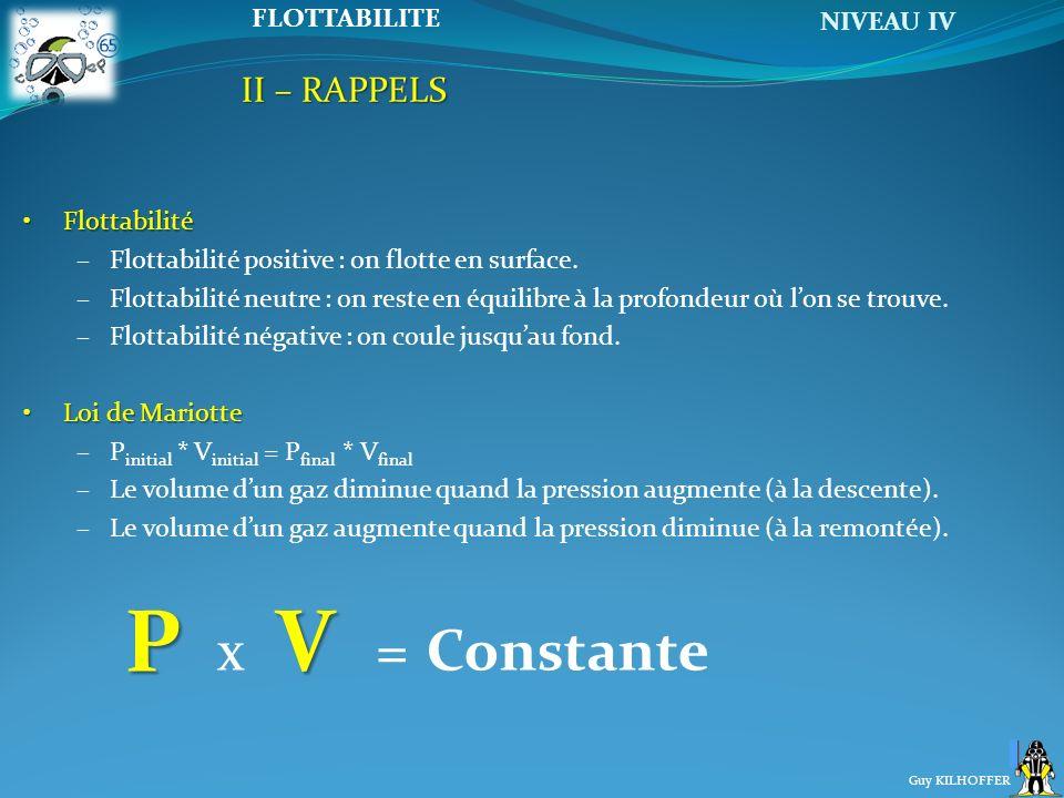 P V x = Constante II – RAPPELS Flottabilité