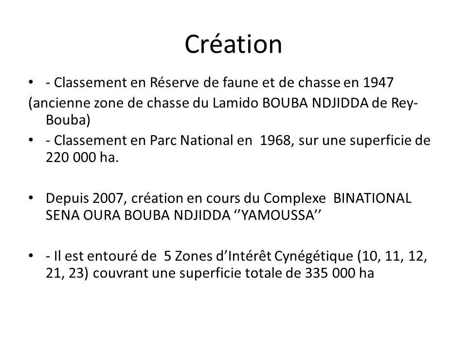 Création - Classement en Réserve de faune et de chasse en 1947