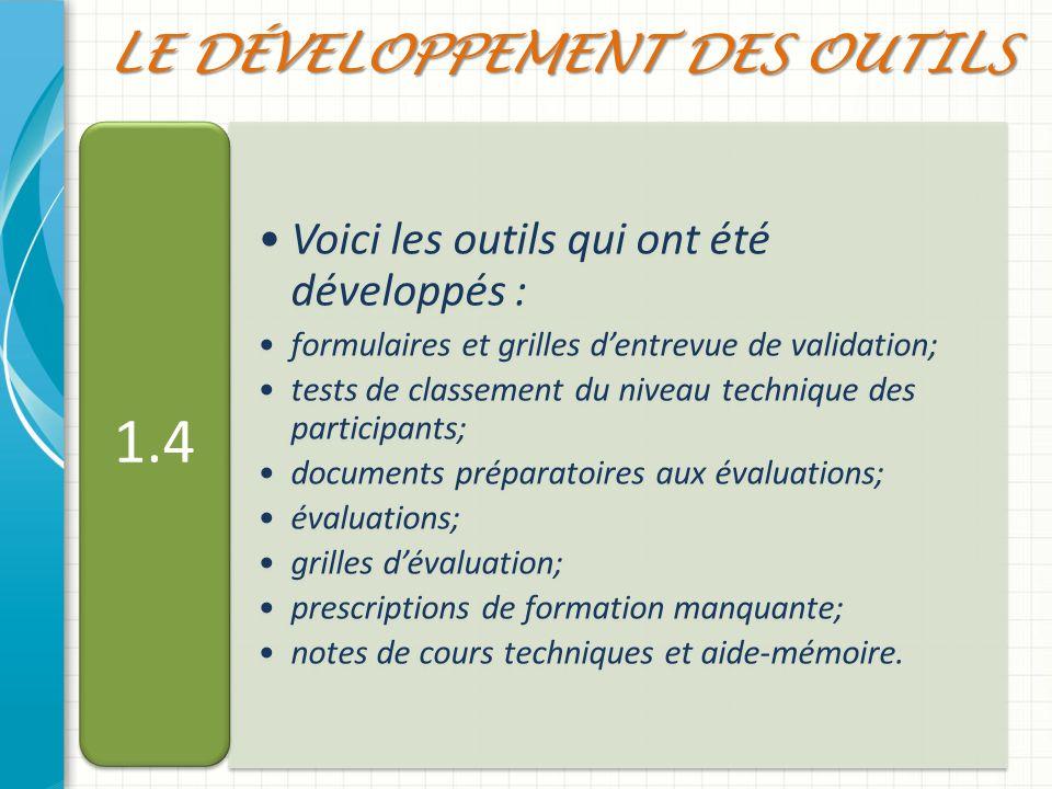 Le développement des outils