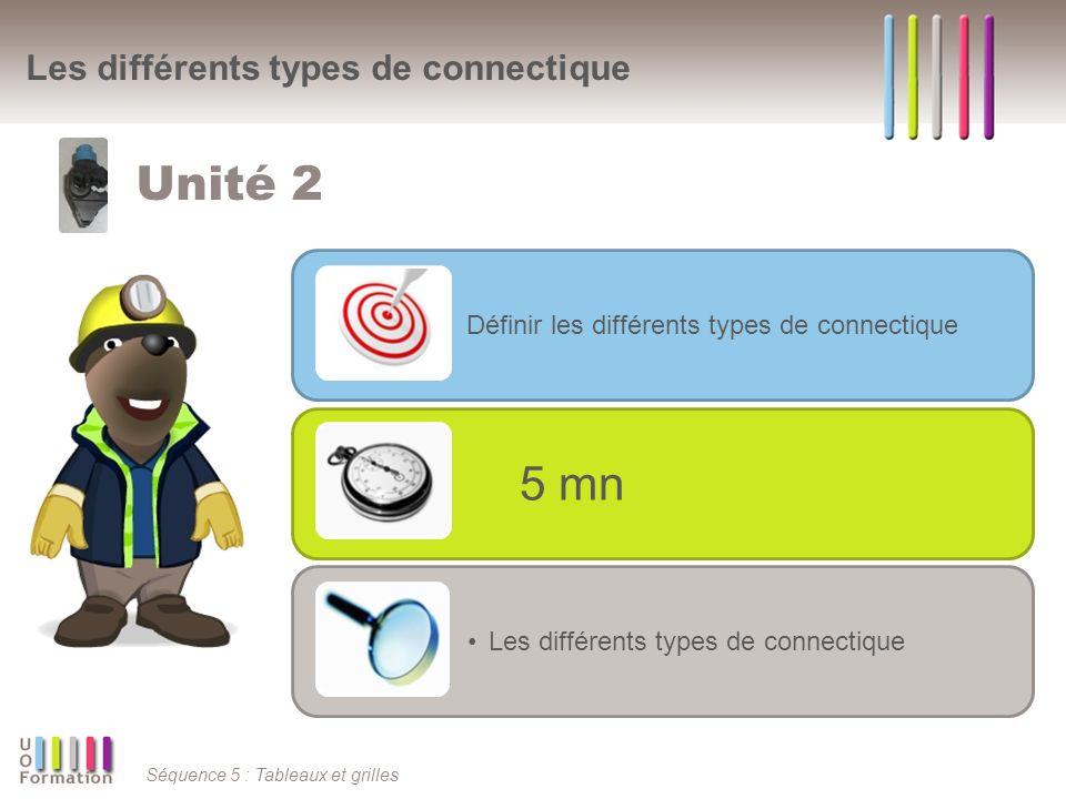 Les différents types de connectique