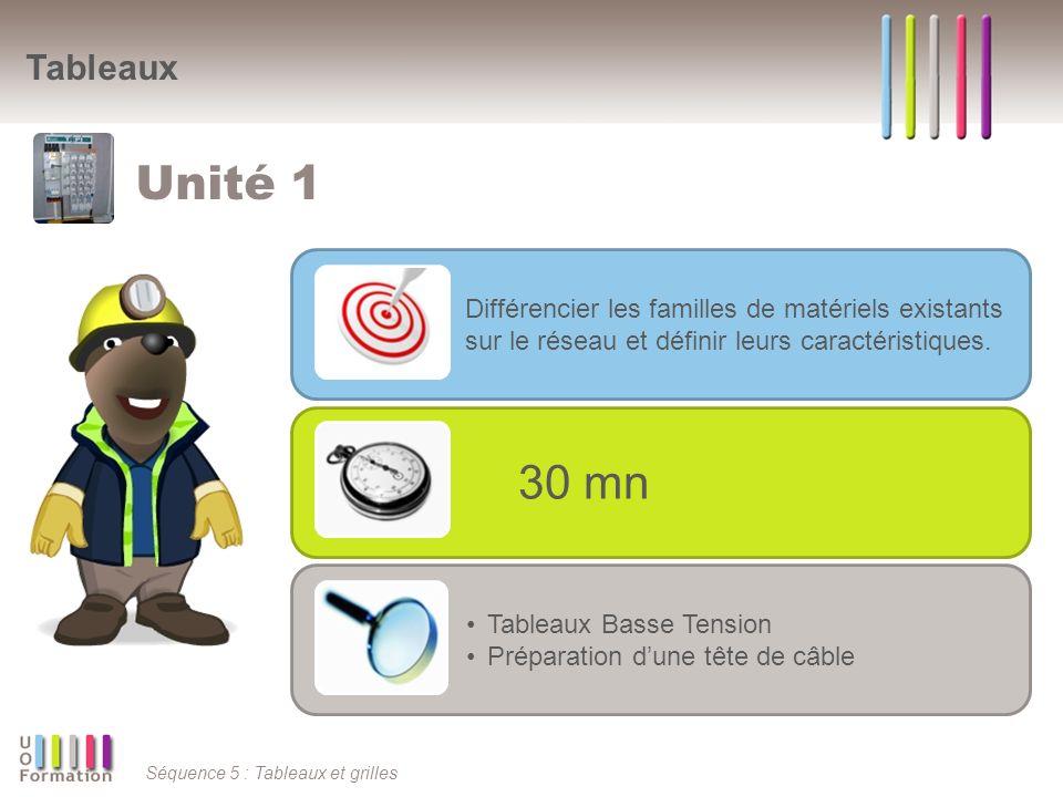 Tableaux Unité 1. Différencier les familles de matériels existants sur le réseau et définir leurs caractéristiques.