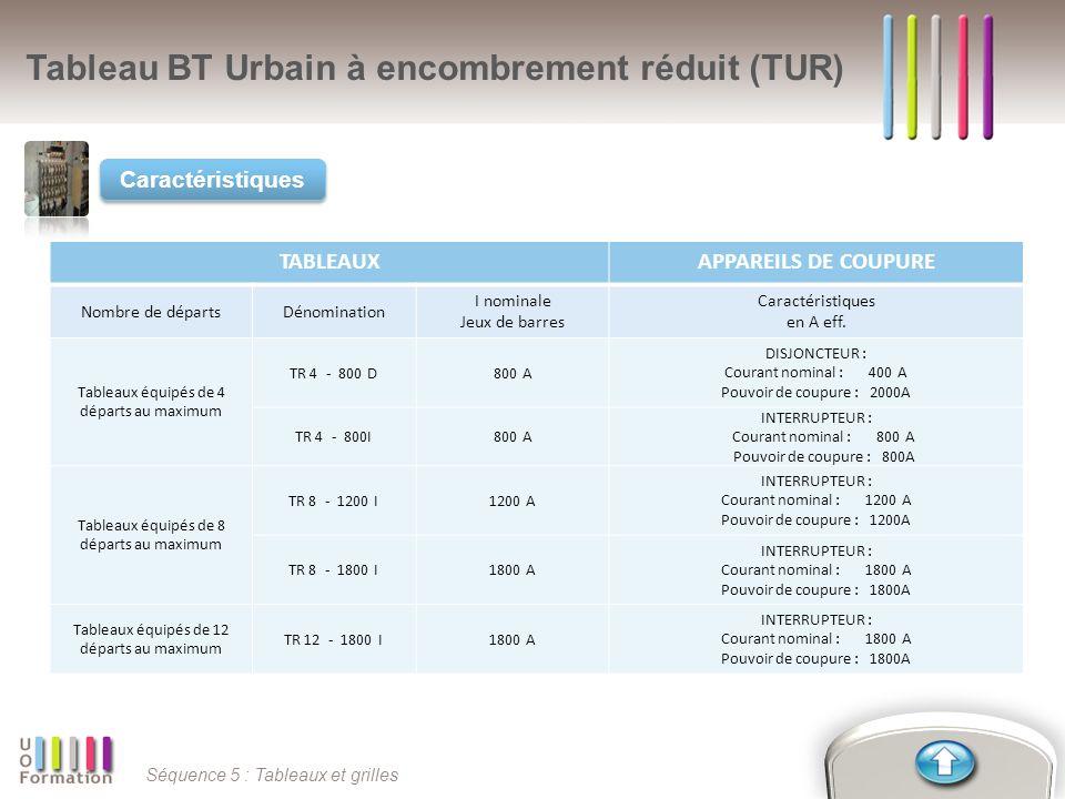 Tableau BT Urbain à encombrement réduit (TUR)