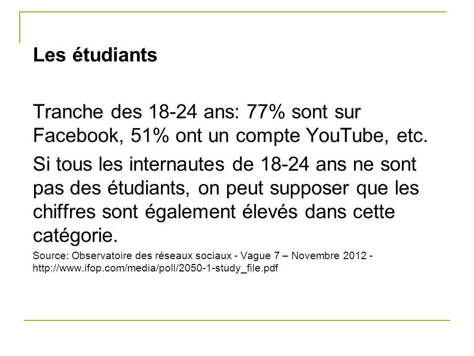 Les étudiants Tranche des 18-24 ans: 77% sont sur Facebook, 51% ont un compte YouTube, etc.