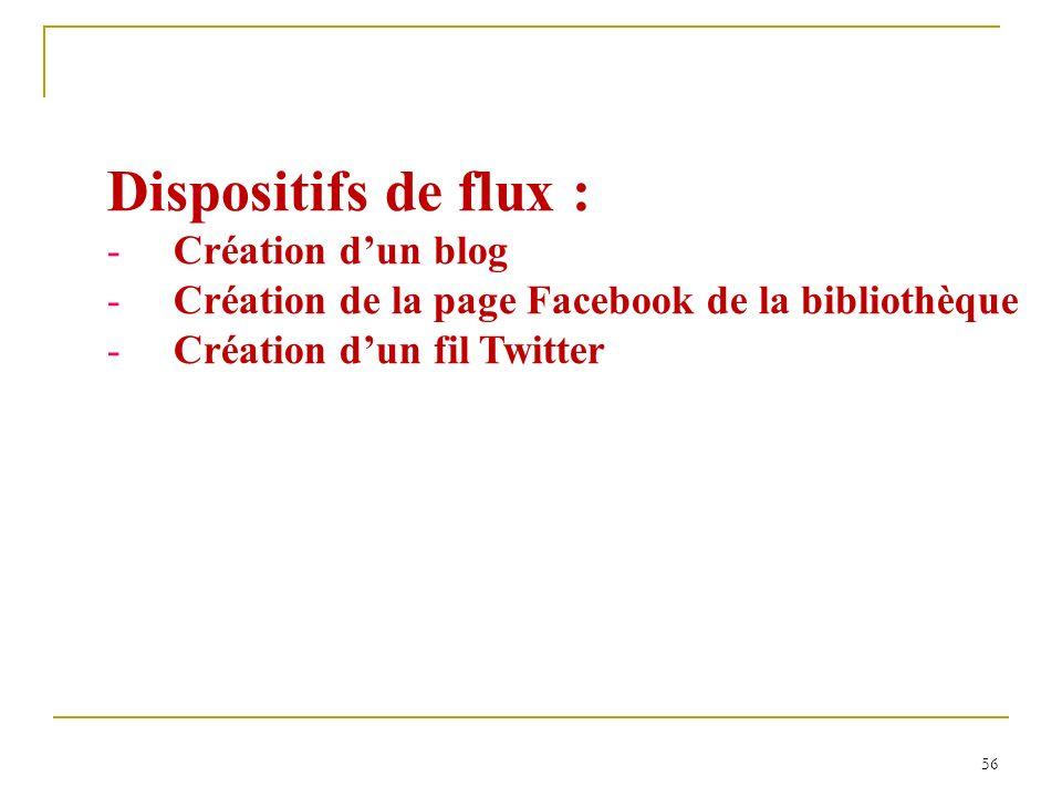 Dispositifs de flux : Création d'un blog