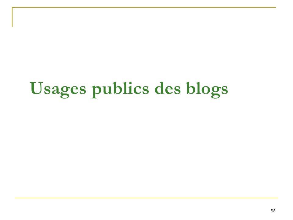 Usages publics des blogs