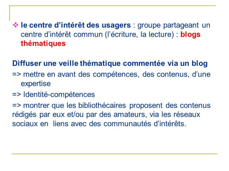 le centre d'intérêt des usagers : groupe partageant un centre d'intérêt commun (l'écriture, la lecture) : blogs thématiques