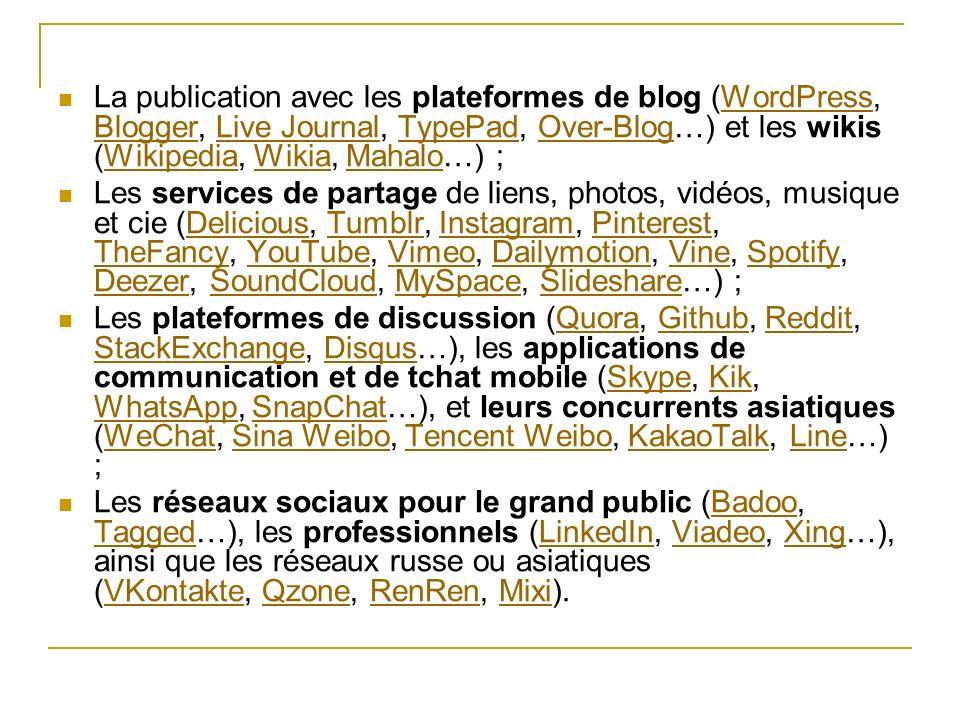 La publication avec les plateformes de blog (WordPress, Blogger, Live Journal, TypePad, Over-Blog…) et les wikis (Wikipedia, Wikia, Mahalo…) ;