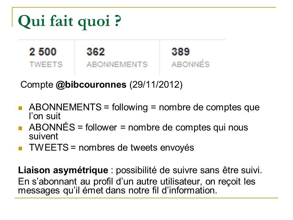 Qui fait quoi Compte @bibcouronnes (29/11/2012)