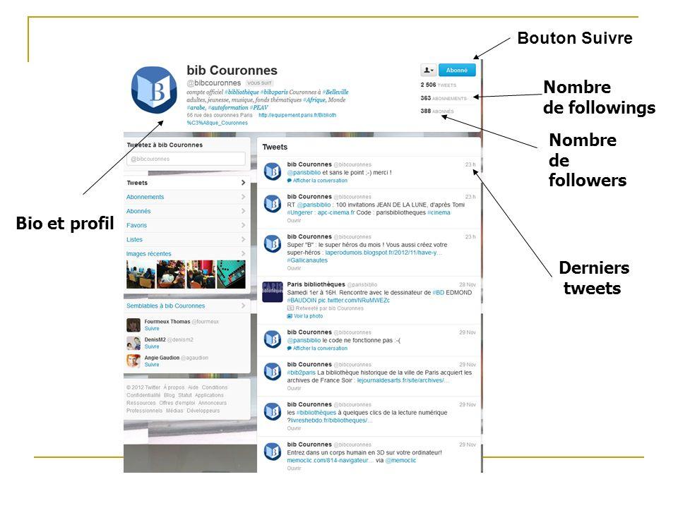 Bouton Suivre Nombre de followings Nombre de followers Bio et profil Derniers tweets