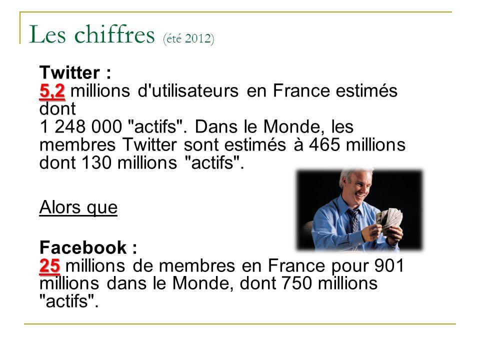 Les chiffres (été 2012)