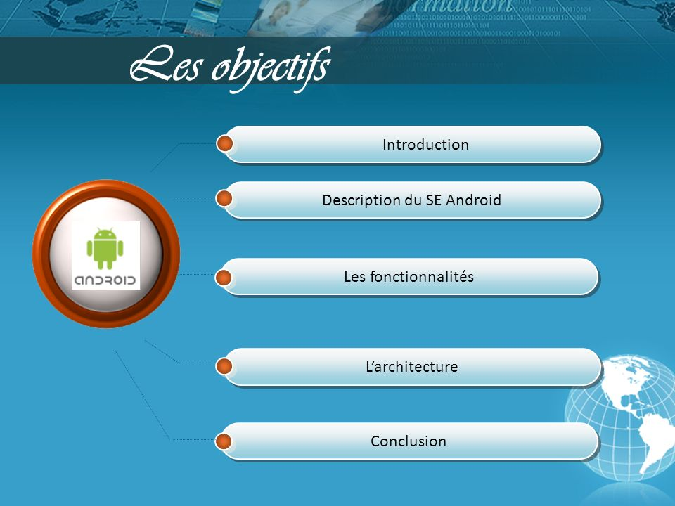 Description du SE Android