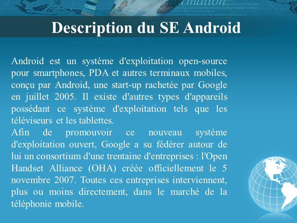 Description du SE Android