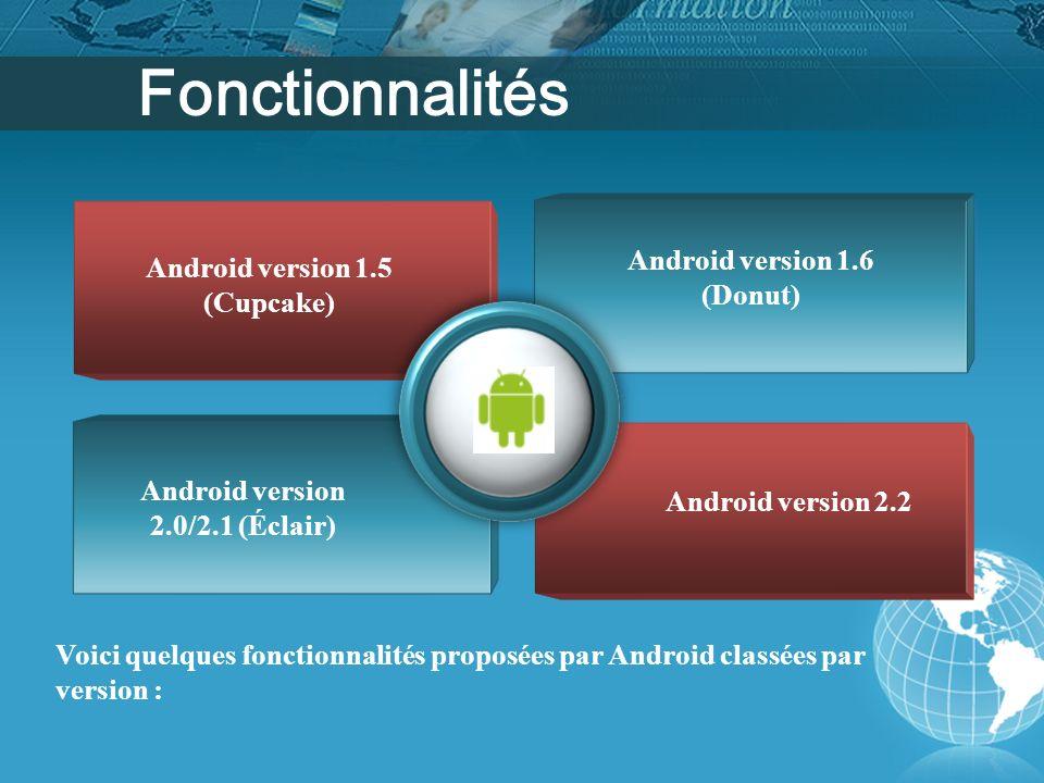 Fonctionnalités Android version 1.6 (Donut)