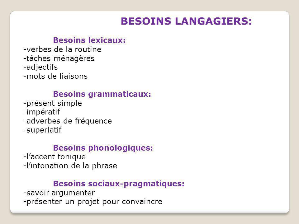 BESOINS LANGAGIERS: Besoins lexicaux: -verbes de la routine