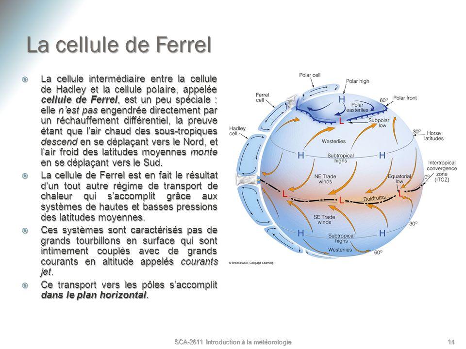 SCA-2611 Introduction à la météorologie