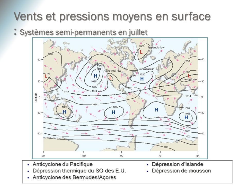 Vents et pressions moyens en surface : Systèmes semi-permanents en juillet