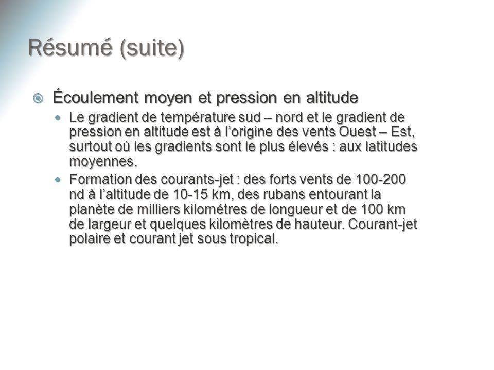 Résumé (suite) Écoulement moyen et pression en altitude