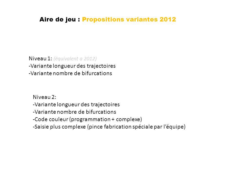 Aire de jeu : Propositions variantes 2012