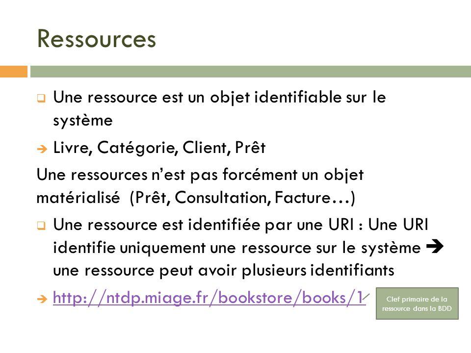 Clef primaire de la ressource dans la BDD