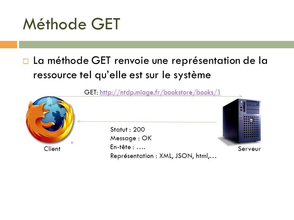 Méthode GET La méthode GET renvoie une représentation de la ressource tel qu'elle est sur le système.