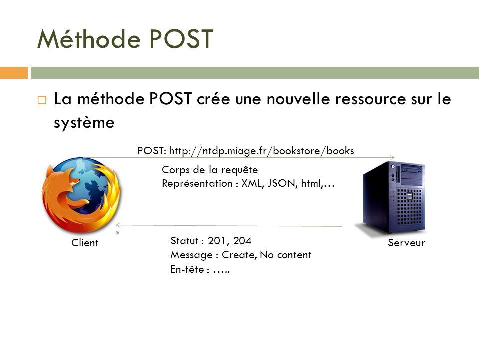 Méthode POST La méthode POST crée une nouvelle ressource sur le système. POST: http://ntdp.miage.fr/bookstore/books.