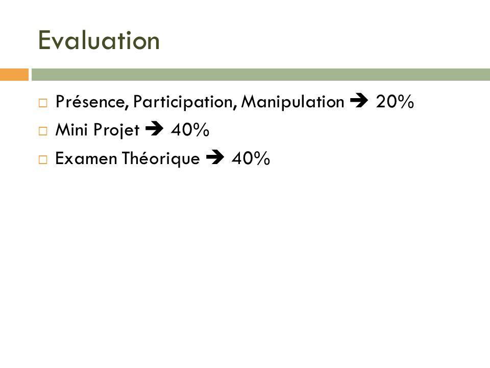 Evaluation Présence, Participation, Manipulation  20%