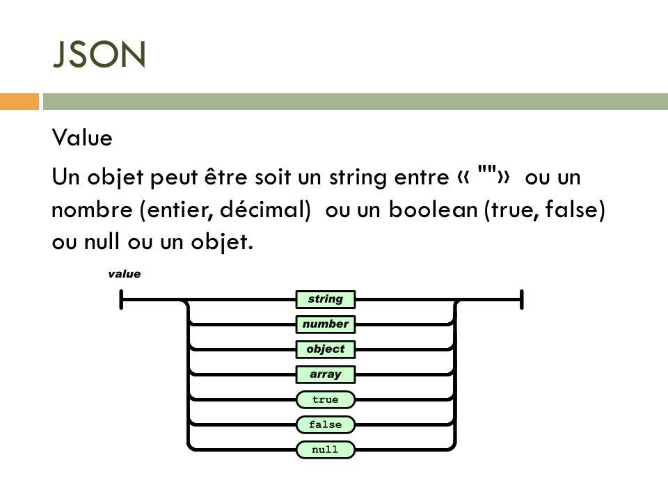 JSON Value Un objet peut être soit un string entre « » ou un nombre (entier, décimal) ou un boolean (true, false) ou null ou un objet.