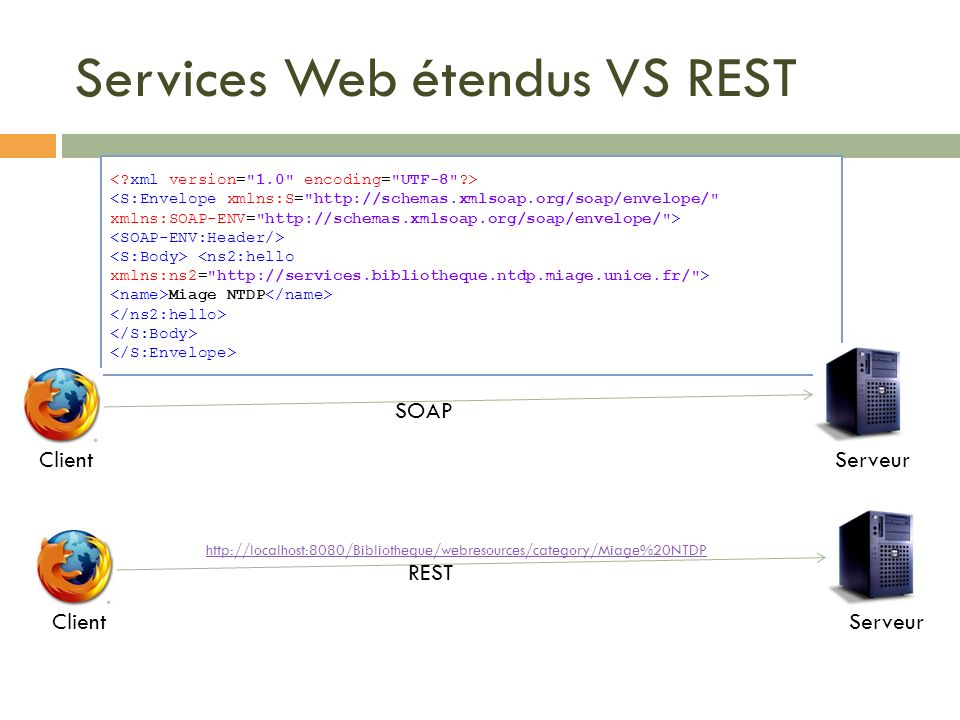 Services Web étendus VS REST