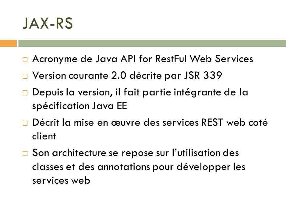 JAX-RS Acronyme de Java API for RestFul Web Services