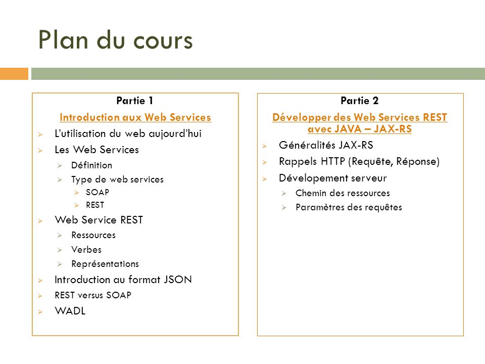 Plan du cours Partie 1 Introduction aux Web Services