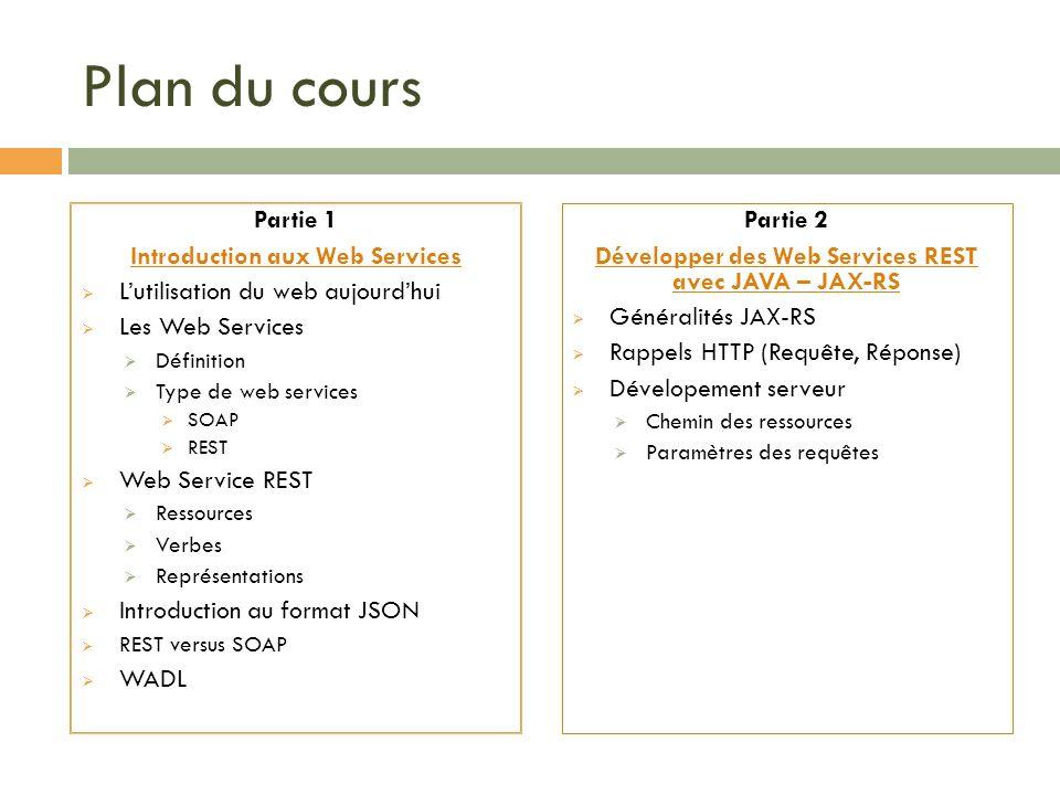 Plan du cours Partie 1 Introduction aux Web Services