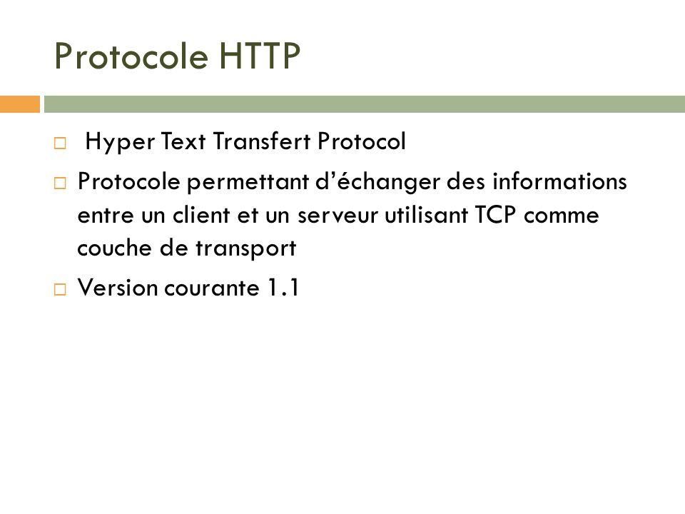 Protocole HTTP Hyper Text Transfert Protocol