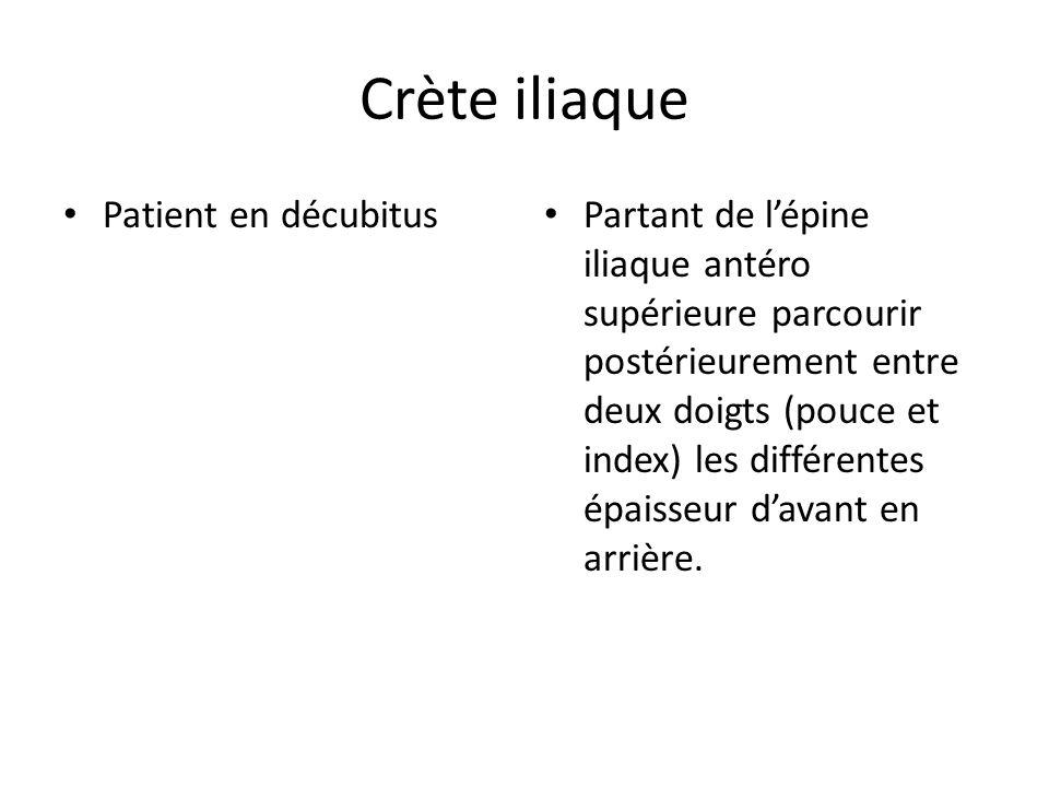 Crète iliaque Patient en décubitus