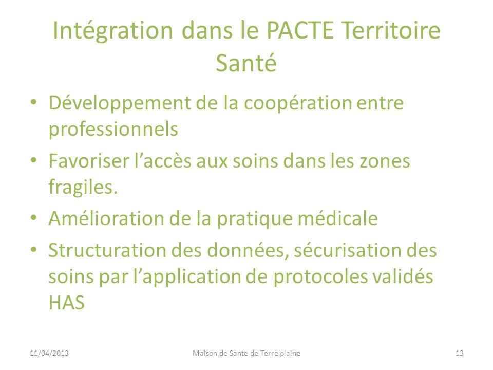 Intégration dans le PACTE Territoire Santé