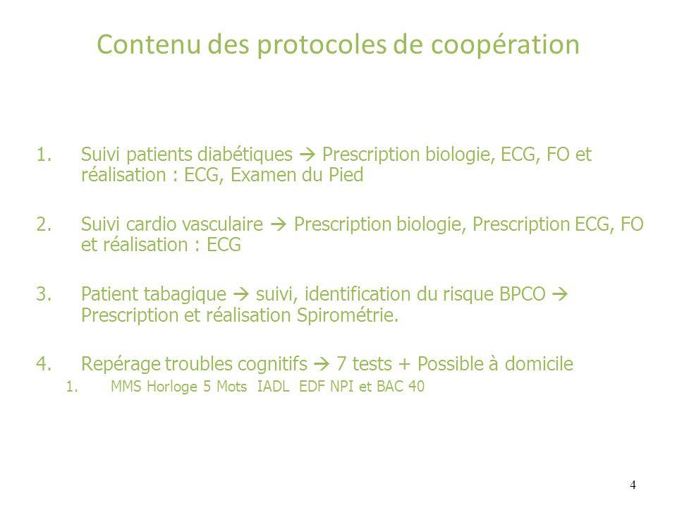 Contenu des protocoles de coopération