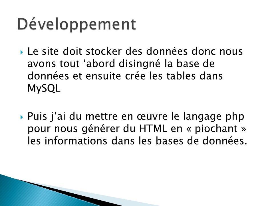 Développement Le site doit stocker des données donc nous avons tout 'abord disingné la base de données et ensuite crée les tables dans MySQL.