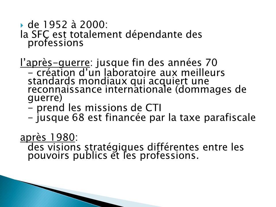 de 1952 à 2000: la SFC est totalement dépendante des professions. l'après-guerre: jusque fin des années 70.