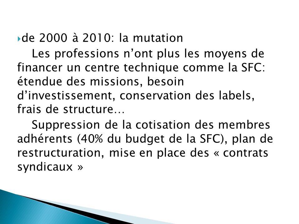 de 2000 à 2010: la mutation