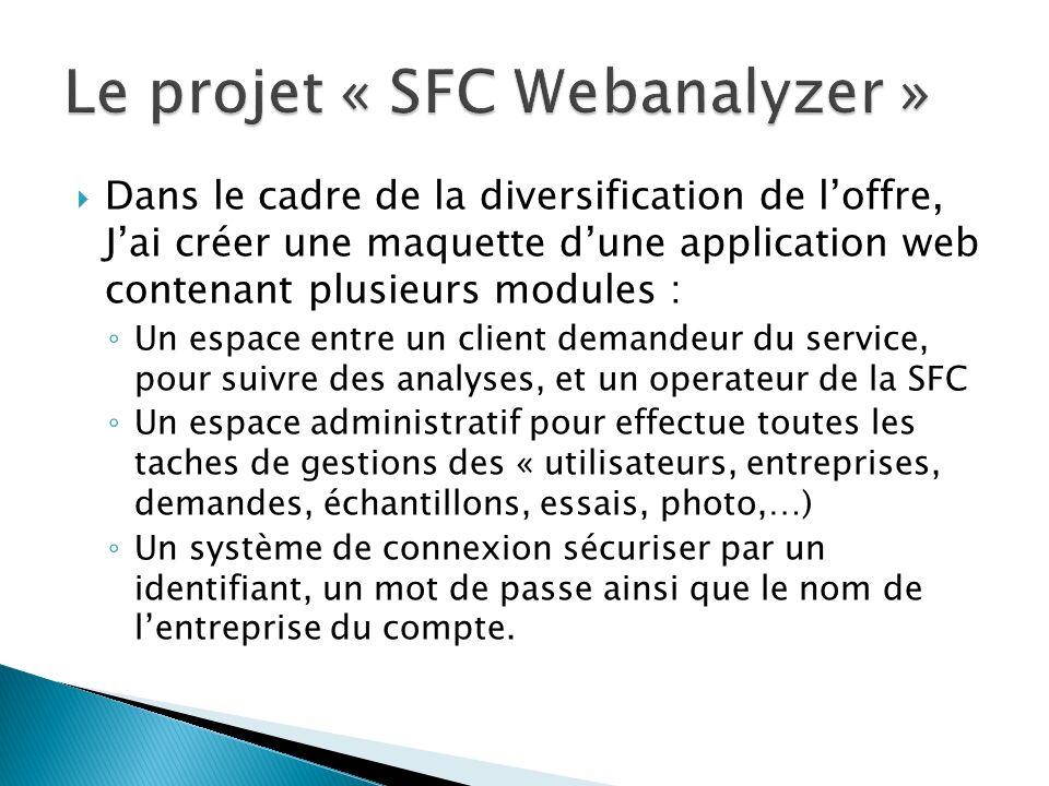 Le projet « SFC Webanalyzer »