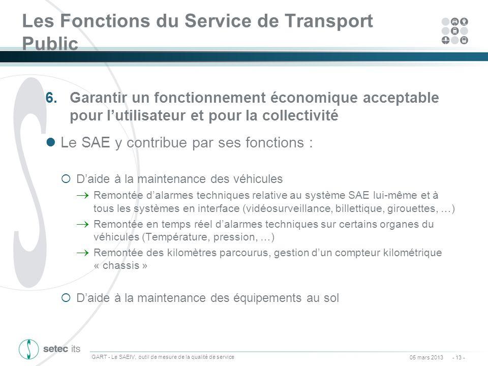 Les Fonctions du Service de Transport Public