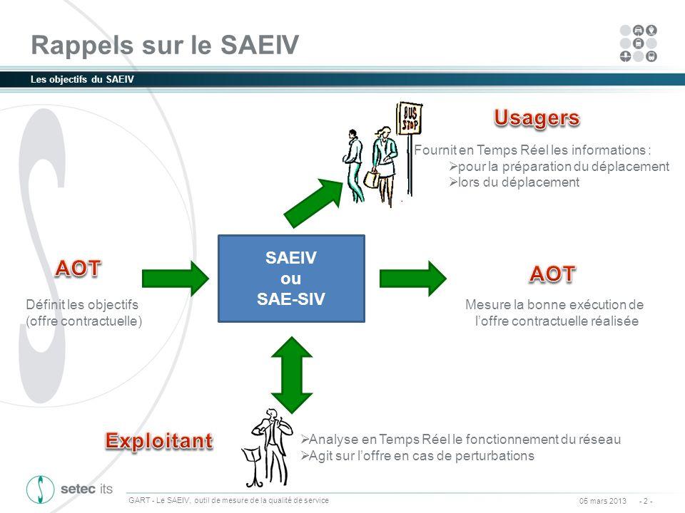 Rappels sur le SAEIV Usagers AOT AOT Exploitant SAEIV ou SAE-SIV