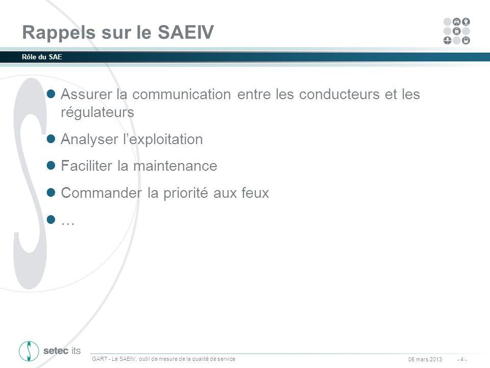 Rappels sur le SAEIV Rôle du SAE. Assurer la communication entre les conducteurs et les régulateurs.