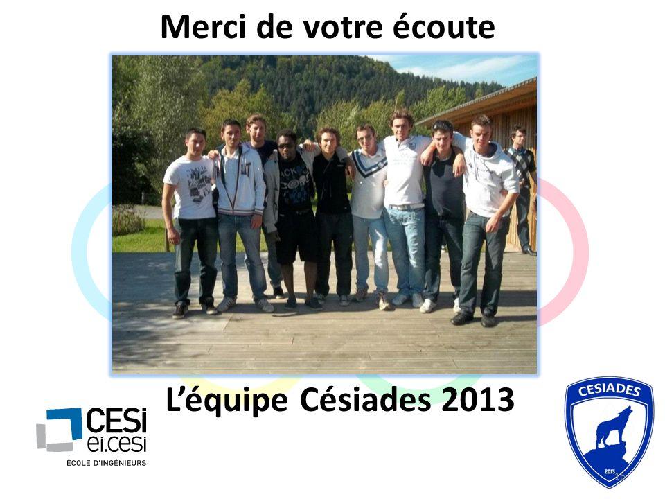 Merci de votre écoute L'équipe Césiades 2013