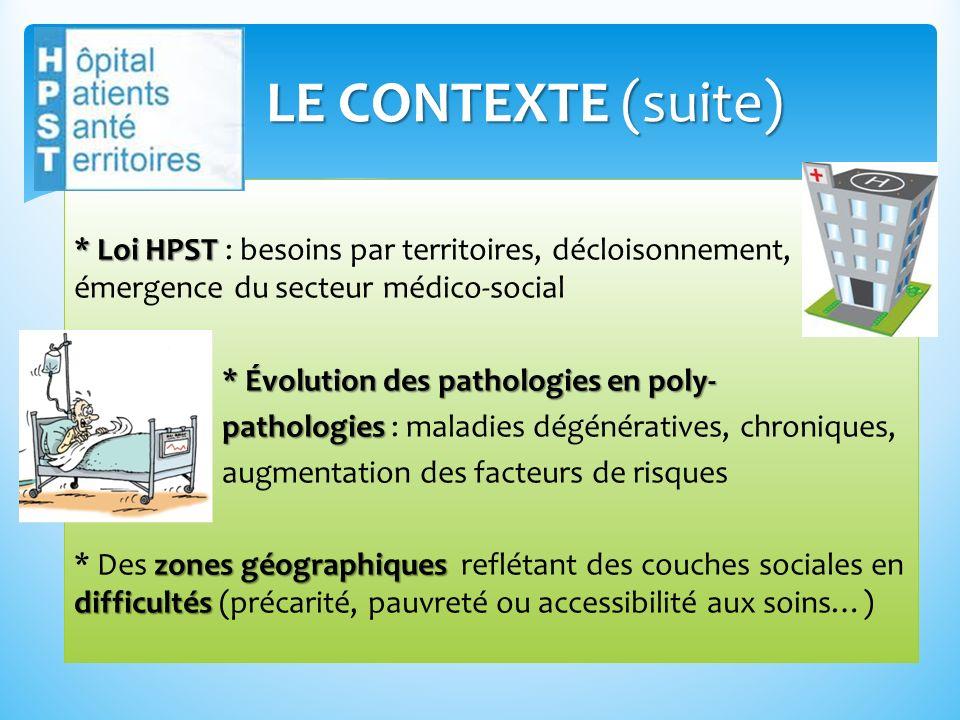 LE CONTEXTE (suite) * Loi HPST : besoins par territoires, décloisonnement, émergence du secteur médico-social.