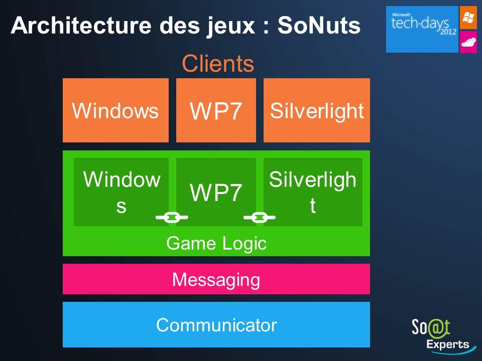 Architecture des jeux : SoNuts