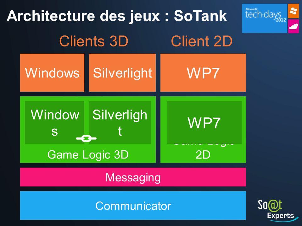 Architecture des jeux : SoTank